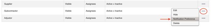 subcontractor three dots notification preferences